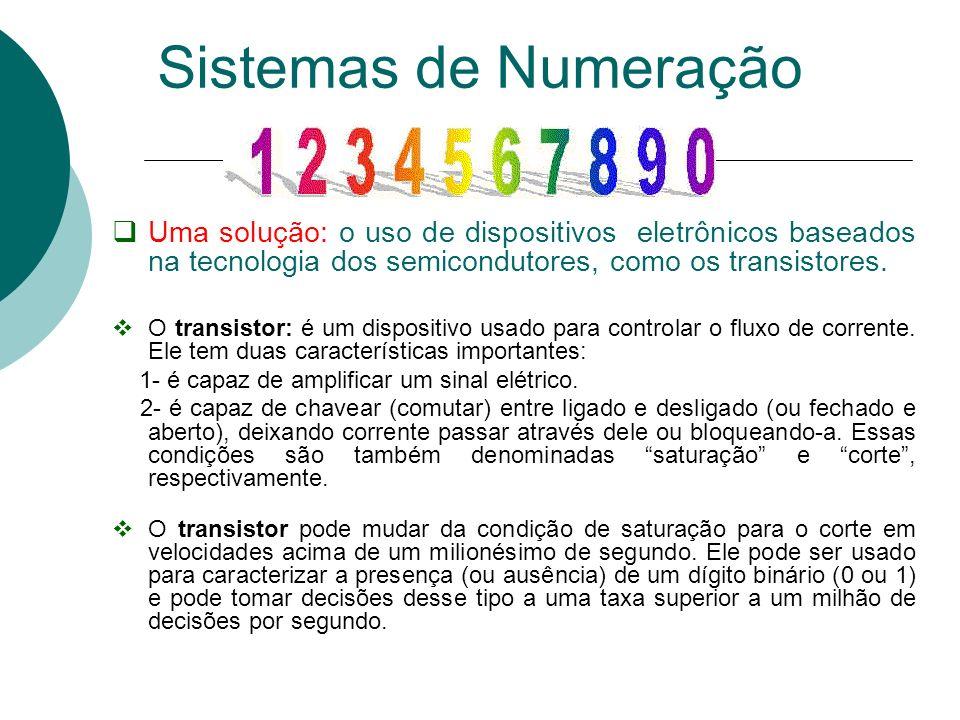 Passagem de uma base 10 para a base R Parte fracionária: Algoritmo da multiplicação repetida A parte fracionária é multiplicada por R.