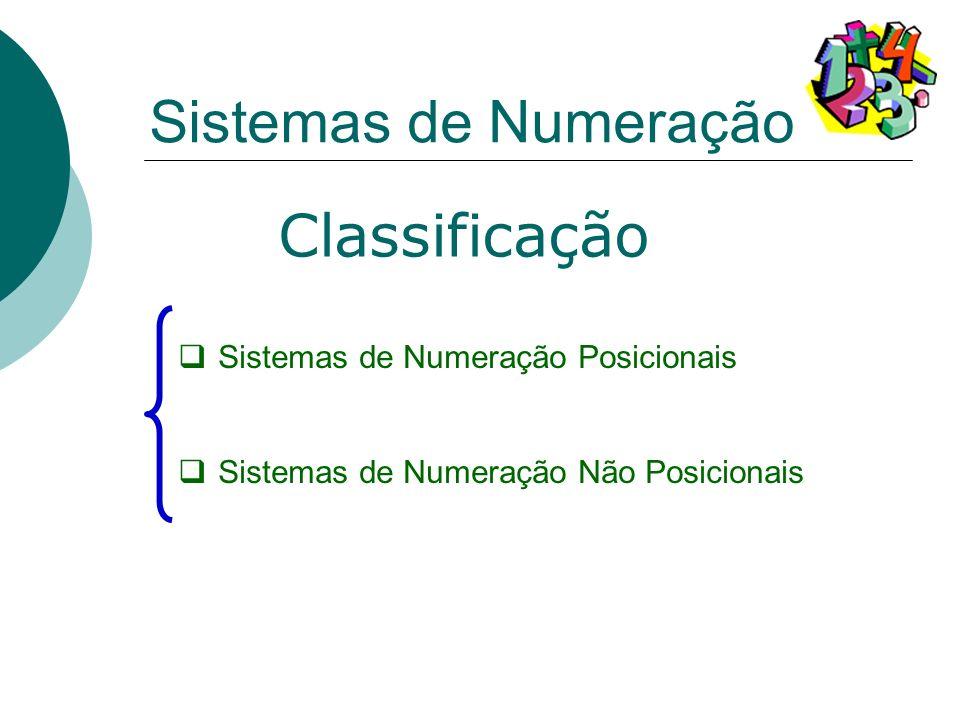 Nos sistemas de numeração posicional, o valor do dígito em um número depende da posição que ele ocupa neste mesmo número.