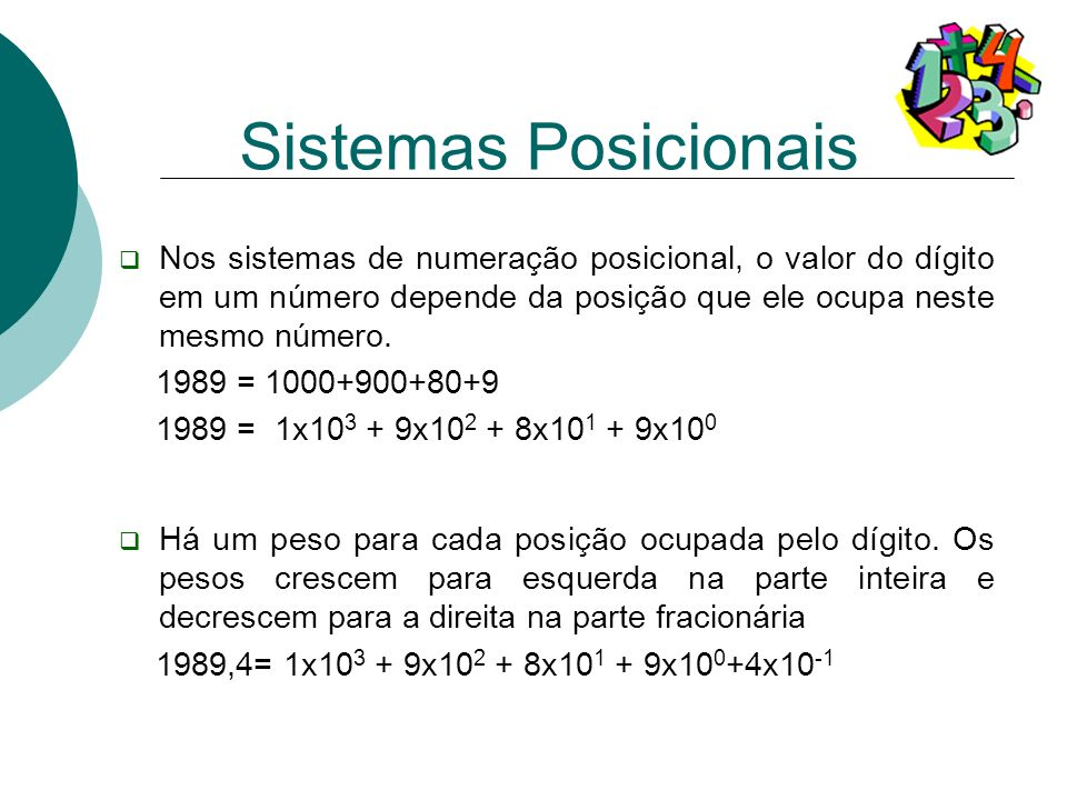 Nos sistemas de numeração posicional, o valor do dígito em um número depende da posição que ele ocupa neste mesmo número. 1989 = 1000+900+80+9 1989 =