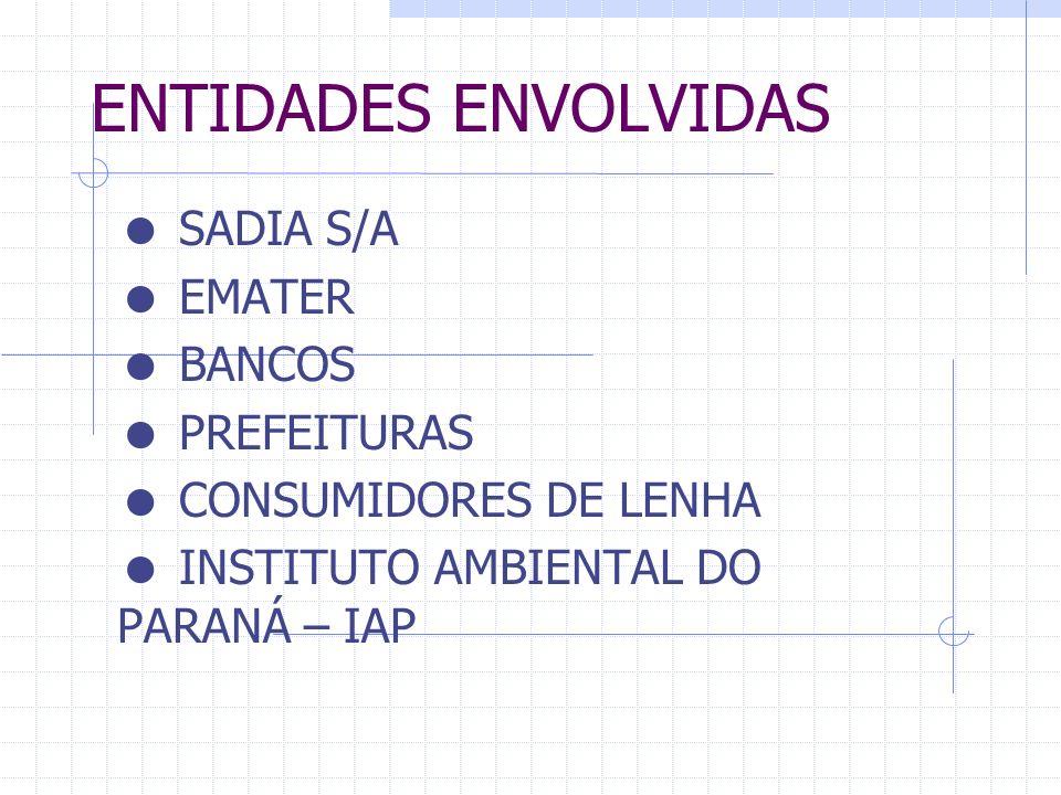 ENTIDADES ENVOLVIDAS SADIA S/A EMATER BANCOS PREFEITURAS CONSUMIDORES DE LENHA INSTITUTO AMBIENTAL DO PARANÁ – IAP