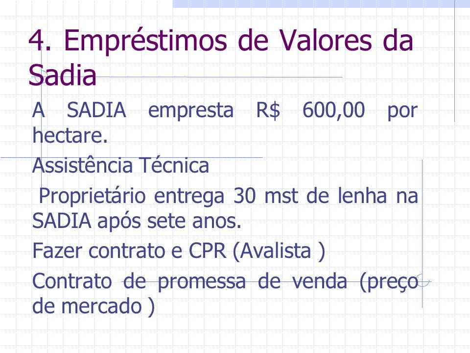 4. Empréstimos de Valores da Sadia A SADIA empresta R$ 600,00 por hectare. Assistência Técnica Proprietário entrega 30 mst de lenha na SADIA após sete