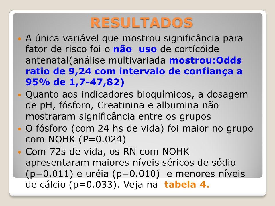 RESULTADOS A única variável que mostrou significância para fator de risco foi o não uso de cortícóide antenatal(análise multivariada mostrou:Odds rati