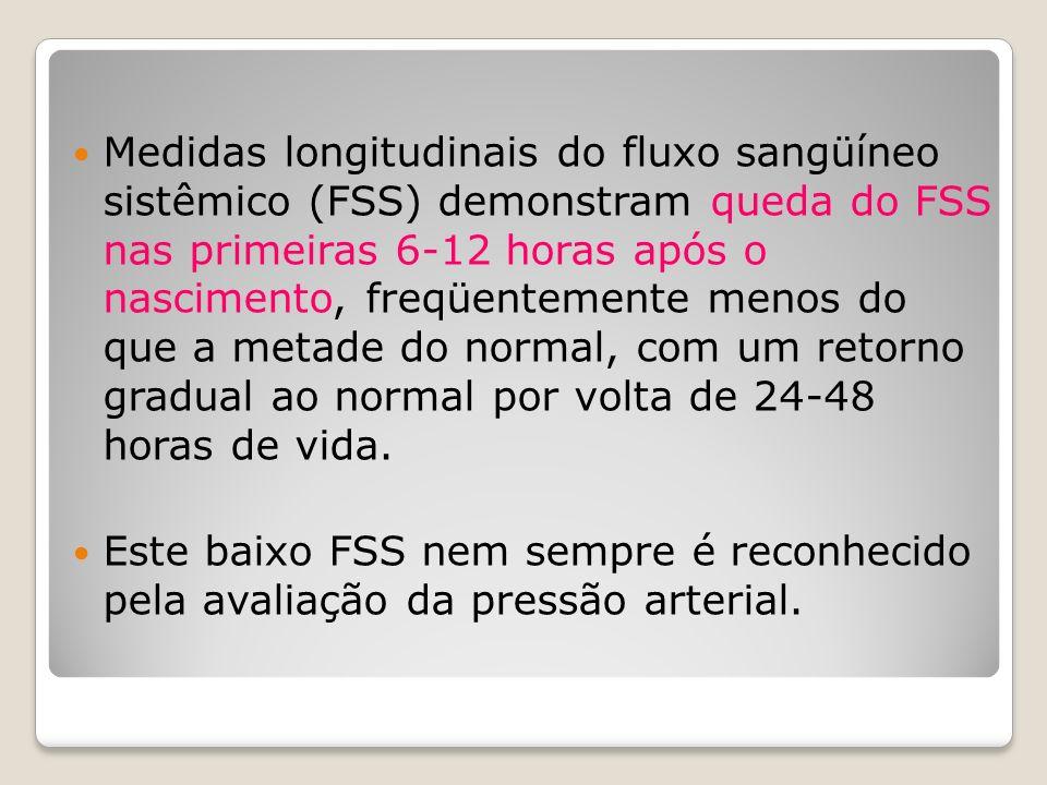 Medidas longitudinais do fluxo sangüíneo sistêmico (FSS) demonstram queda do FSS nas primeiras 6-12 horas após o nascimento, freqüentemente menos do q