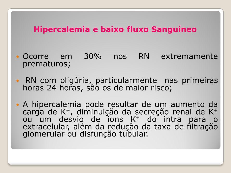 Hipercalemia e baixo fluxo Sanguíneo Ocorre em 30% nos RN extremamente prematuros; RN com oligúria, particularmente nas primeiras horas 24 horas, são