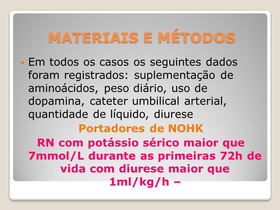MATERIAIS E MÉTODOS Em todos os casos os seguintes dados foram registrados: suplementação de aminoácidos, peso diário, uso de dopamina, cateter umbili