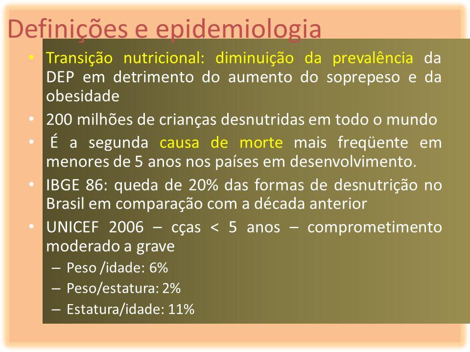 Definições e epidemiologia Transição nutricional: diminuição da prevalência da DEP em detrimento do aumento do soprepeso e da obesidade 200 milhões de