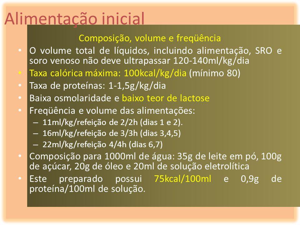 Alimentação inicial Composição, volume e freqüência O volume total de líquidos, incluindo alimentação, SRO e soro venoso não deve ultrapassar 120-140m