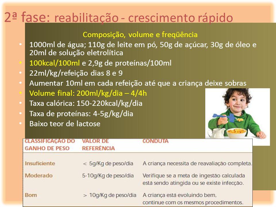 2ª fase: reabilitação - crescimento rápido Composição, volume e freqüência 1000ml de água; 110g de leite em pó, 50g de açúcar, 30g de óleo e 20ml de s
