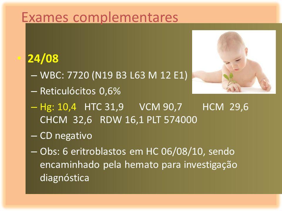 Exames complementares 24/08 – WBC: 7720 (N19 B3 L63 M 12 E1) – Reticulócitos 0,6% – Hg: 10,4 HTC 31,9 VCM 90,7 HCM 29,6 CHCM 32,6 RDW 16,1 PLT 574000