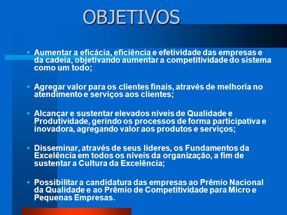 CLIENTELA 15 EMPRESAS DO ARRANJO PRODUTIVO DE TECNOLOGIA DA INFORMAÇÃO
