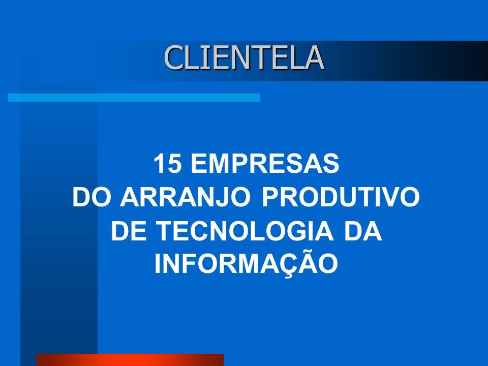 CRONOGRAMA DE IMPLANTAÇAO MOMENTO 1 SEMANA ATIVIDADE 1ª.2ª.3ª.
