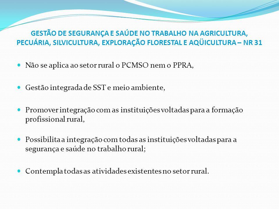 GESTÃO DE SEGURANÇA E SAÚDE NO TRABALHO NA AGRICULTURA, PECUÁRIA, SILVICULTURA, EXPLORAÇÃO FLORESTAL E AQÜICULTURA – NR 31 Não se aplica ao setor rura