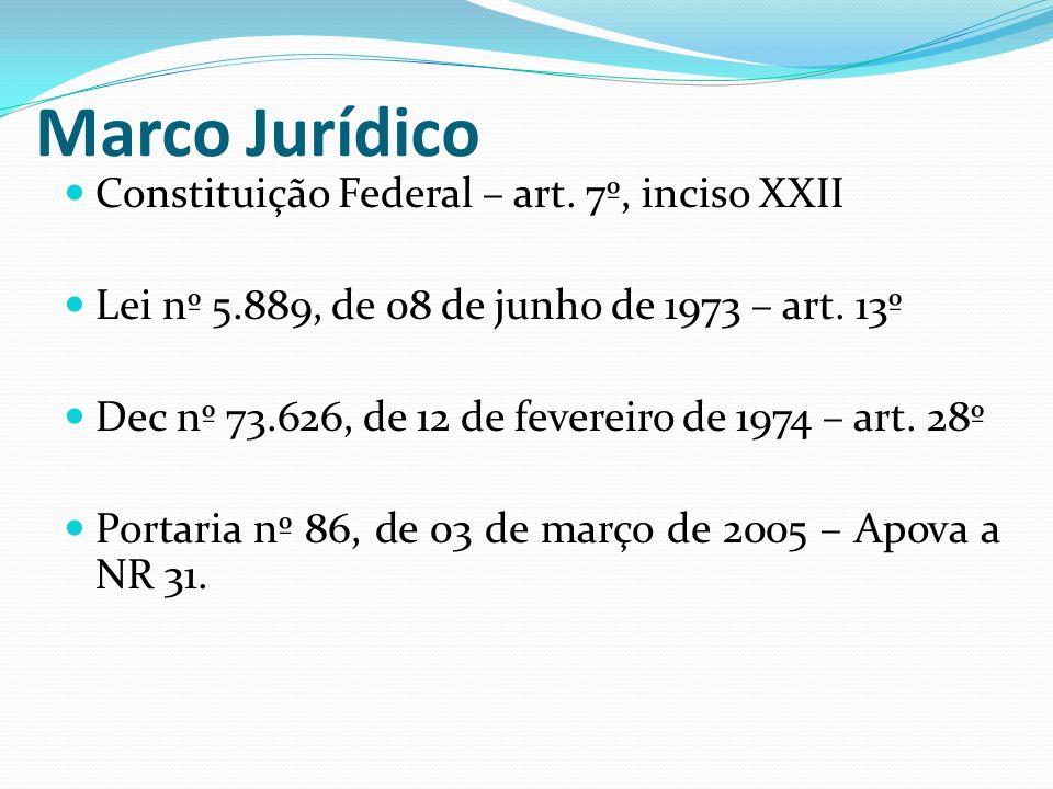 Marco Jurídico Constituição Federal – art. 7º, inciso XXII Lei nº 5.889, de 08 de junho de 1973 – art. 13º Dec nº 73.626, de 12 de fevereiro de 1974 –