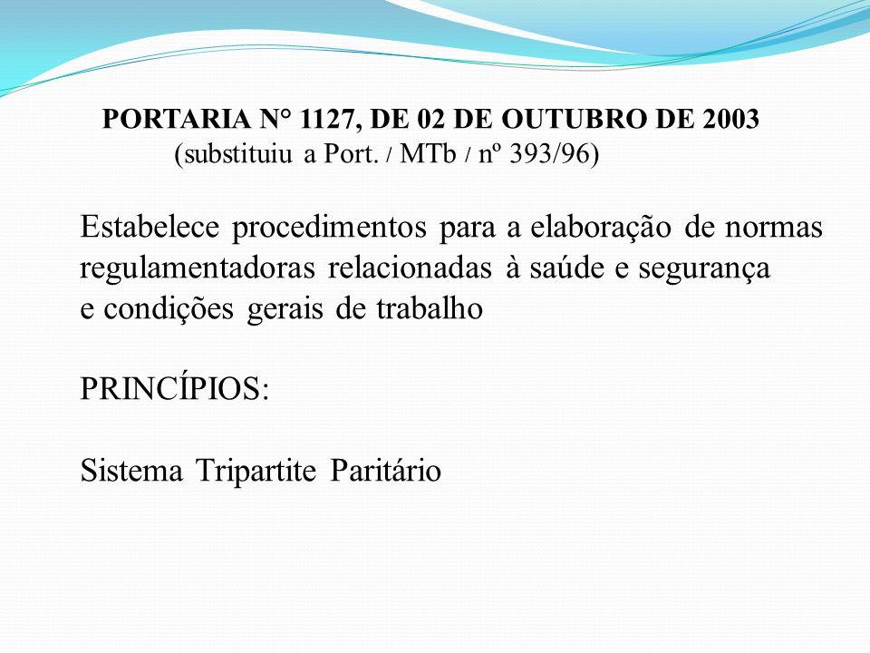PORTARIA N° 1127, DE 02 DE OUTUBRO DE 2003 (substituiu a Port. / MTb / nº 393/96) Estabelece procedimentos para a elaboração de normas regulamentadora