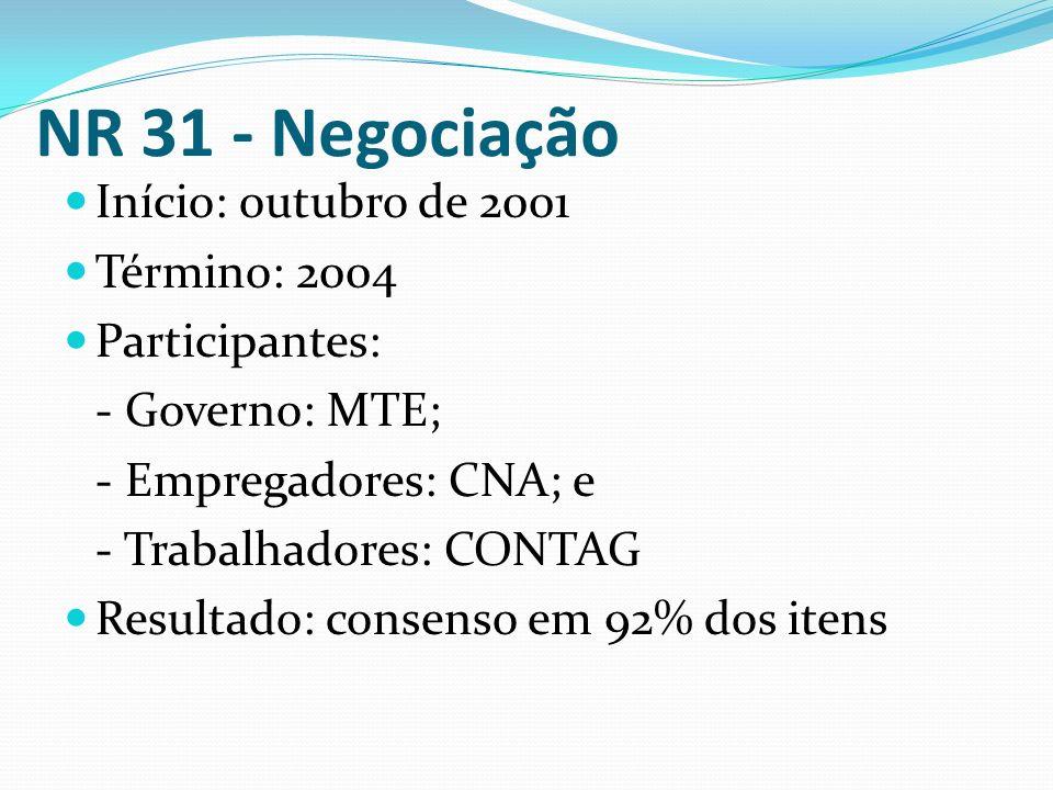 NR 31 - Negociação Início: outubro de 2001 Término: 2004 Participantes: - Governo: MTE; - Empregadores: CNA; e - Trabalhadores: CONTAG Resultado: cons