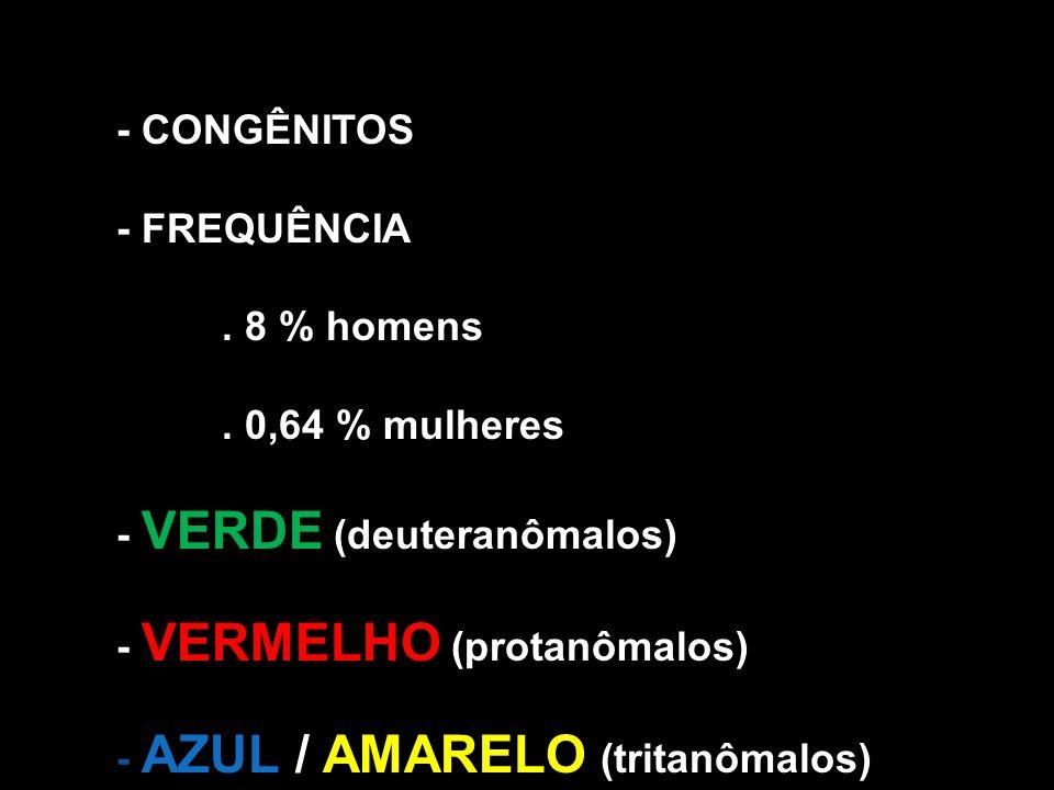 DALTONISMO - CONGÊNITOS - FREQUÊNCIA. 8 % homens. 0,64 % mulheres - VERDE (deuteranômalos) - VERMELHO (protanômalos) - AZUL / AMARELO (tritanômalos)