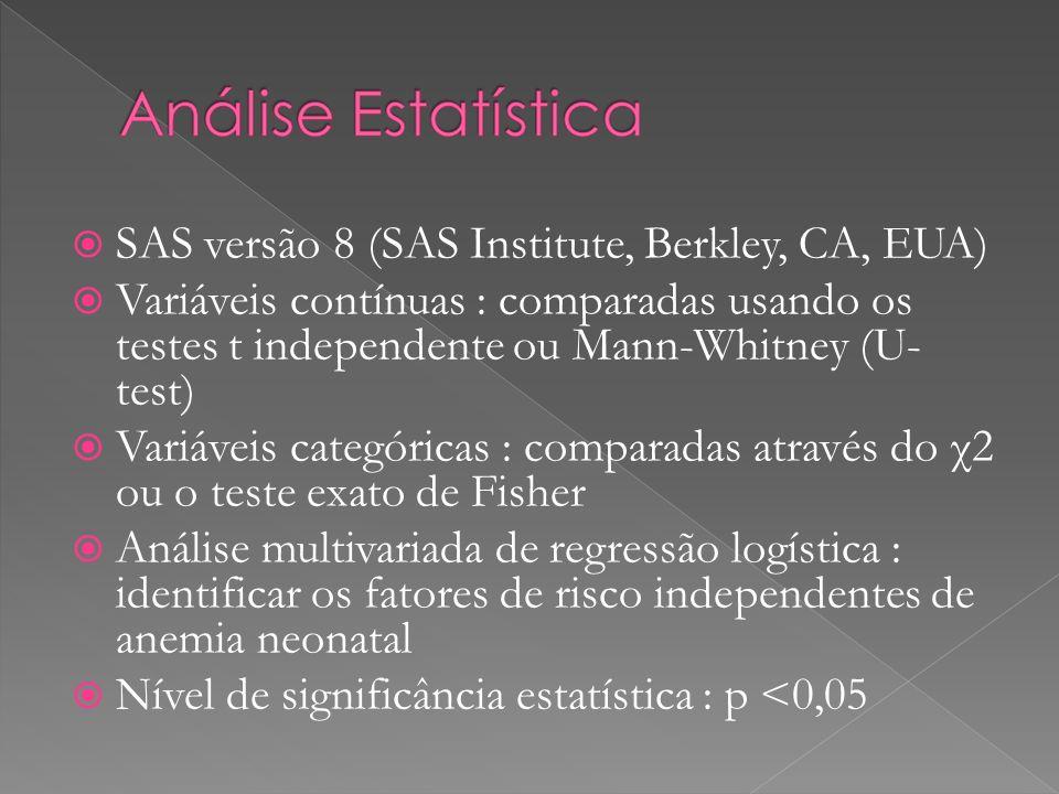 SAS versão 8 (SAS Institute, Berkley, CA, EUA) Variáveis contínuas : comparadas usando os testes t independente ou Mann-Whitney (U- test) Variáveis ca