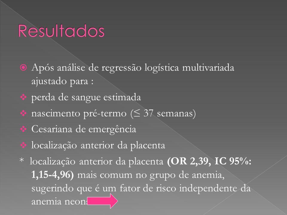 Após análise de regressão logística multivariada ajustado para : perda de sangue estimada nascimento pré-termo ( 37 semanas) Cesariana de emergência l