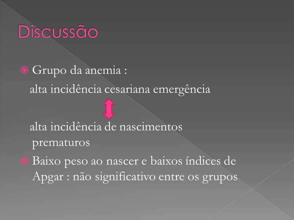 Grupo da anemia : alta incidência cesariana emergência alta incidência de nascimentos prematuros Baixo peso ao nascer e baixos índices de Apgar : não