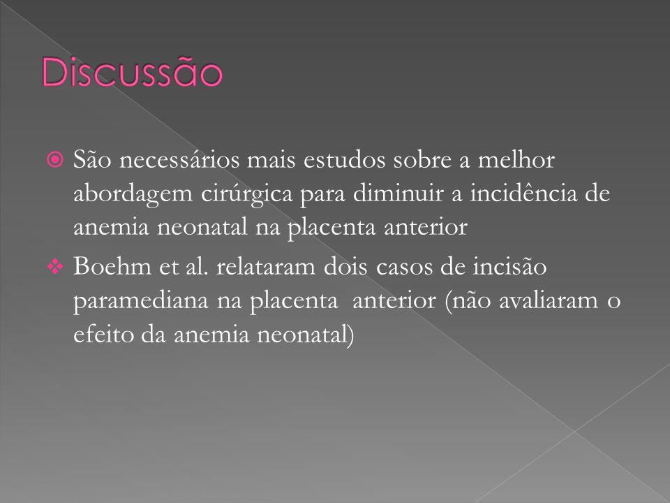 São necessários mais estudos sobre a melhor abordagem cirúrgica para diminuir a incidência de anemia neonatal na placenta anterior Boehm et al. relata