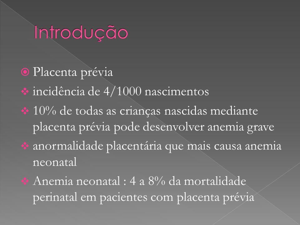 Placenta prévia incidência de 4/1000 nascimentos 10% de todas as crianças nascidas mediante placenta prévia pode desenvolver anemia grave anormalidade