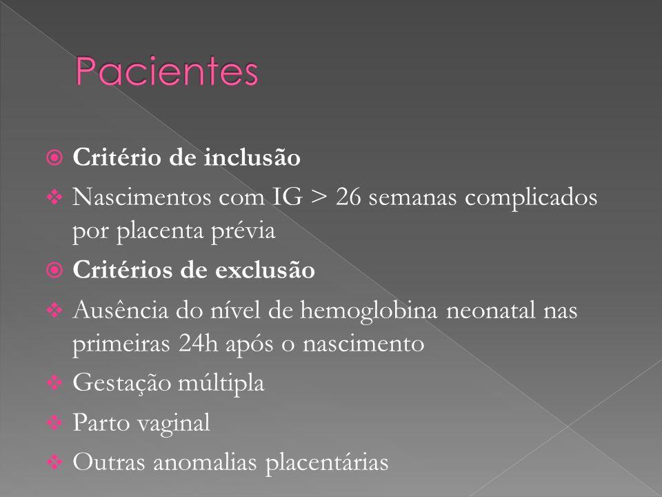 Critério de inclusão Nascimentos com IG > 26 semanas complicados por placenta prévia Critérios de exclusão Ausência do nível de hemoglobina neonatal n
