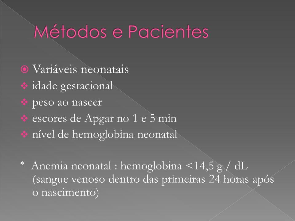 Variáveis neonatais idade gestacional peso ao nascer escores de Apgar no 1 e 5 min nível de hemoglobina neonatal * Anemia neonatal : hemoglobina <14,5