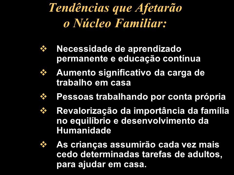 Tendências que Afetarão o Núcleo Familiar: Marco Aurelio Vianna / Sergio Velasco Evolução na natureza e na essência do trabalho Filhos se casando mais