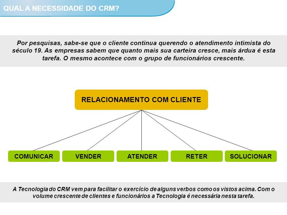 INFORMAÇÃO COM QUALIDADE EMPRESAFUNCIONÁRIOS Quando a empresa consegue gerenciar a informação interna com qualidade.