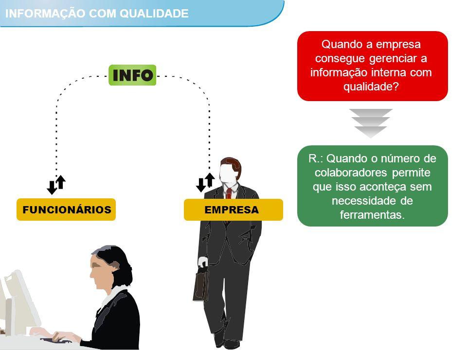 INFORMAÇÃO COM QUALIDADE EMPRESAFUNCIONÁRIOS Quando a empresa consegue gerenciar a informação interna com qualidade? R.: Quando o número de colaborado
