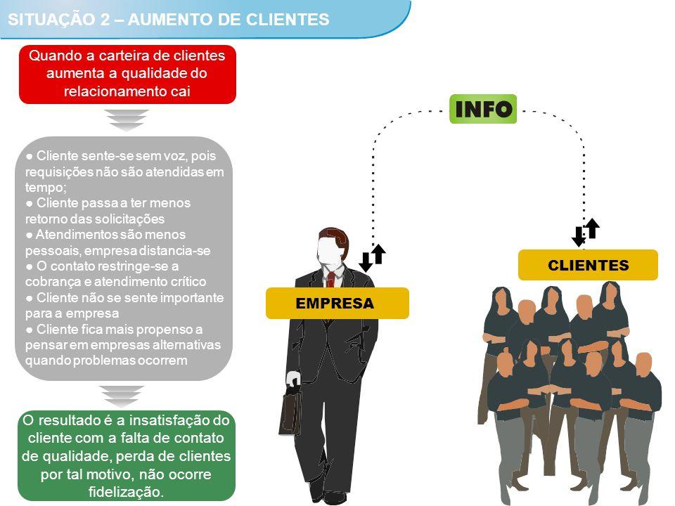 SITUA – OPORTUNIDADES Oportunidades: Registro das oportunidades de negócios gerados pela força de vendas, bem como acompanhar cada etapa da negociação conduzindo ao fechamento do negócio.