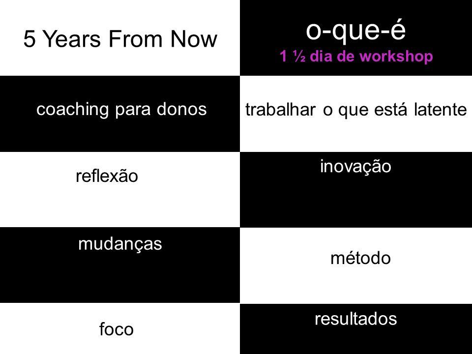 5 Years From Now o-que-é 1 ½ dia de workshop trabalhar o que está latente mudanças resultados método foco inovação reflexão coaching para donos