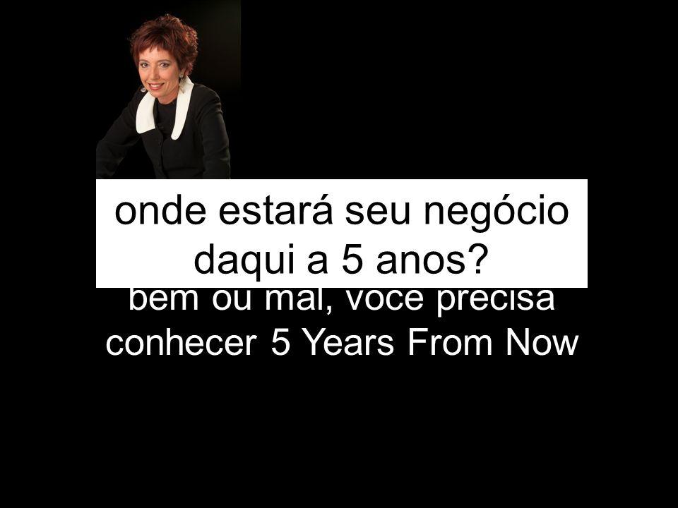 bem ou mal, você precisa conhecer 5 Years From Now onde estará seu negócio daqui a 5 anos?