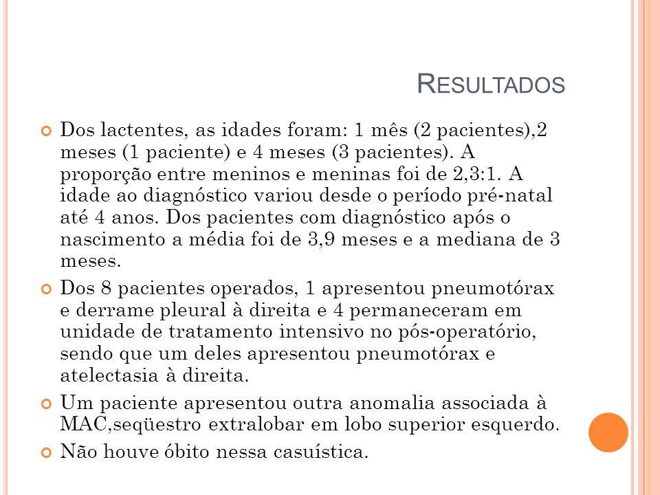 R ESULTADOS Dos lactentes, as idades foram: 1 mês (2 pacientes),2 meses (1 paciente) e 4 meses (3 pacientes). A proporção entre meninos e meninas foi