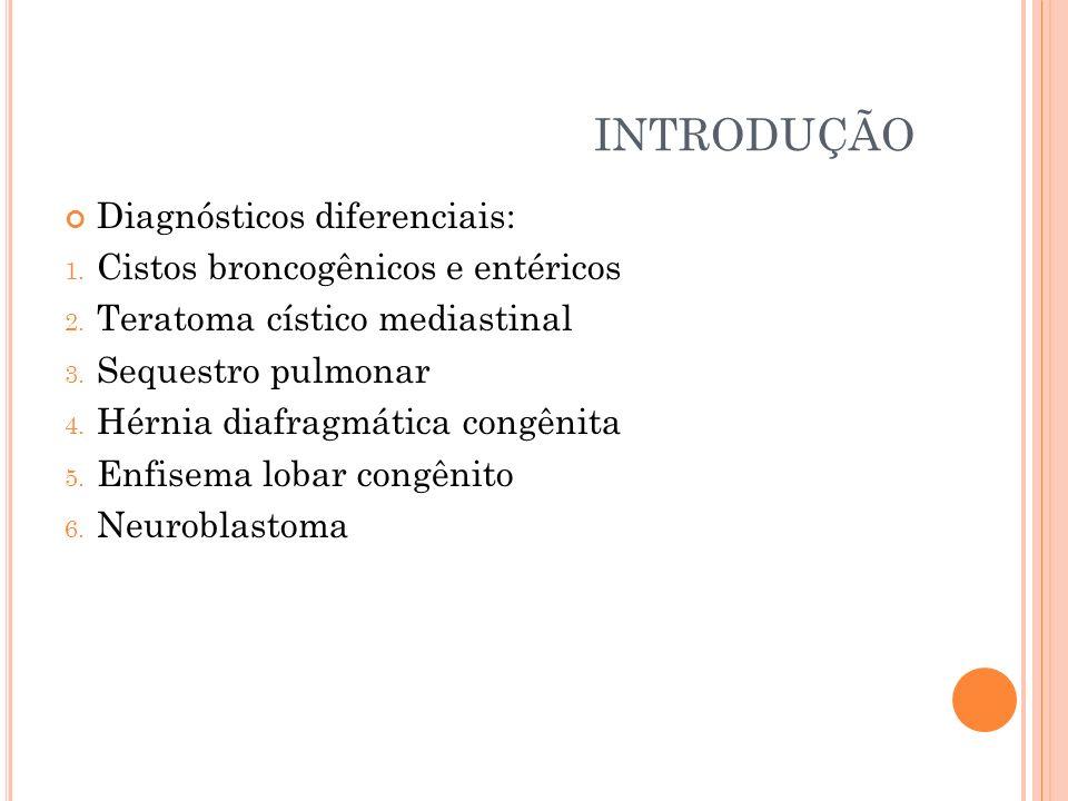 INTRODUÇÃO Diagnósticos diferenciais: 1. Cistos broncogênicos e entéricos 2. Teratoma cístico mediastinal 3. Sequestro pulmonar 4. Hérnia diafragmátic