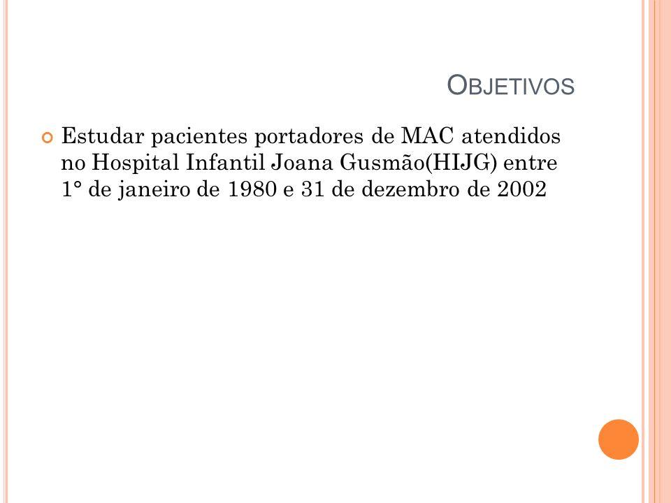 DISCUSSÃO Em nosso estudo 5 pacientes (62.5%) foram operados durante a faixa etária de lactente e apenas 1 faixa pré escolar.