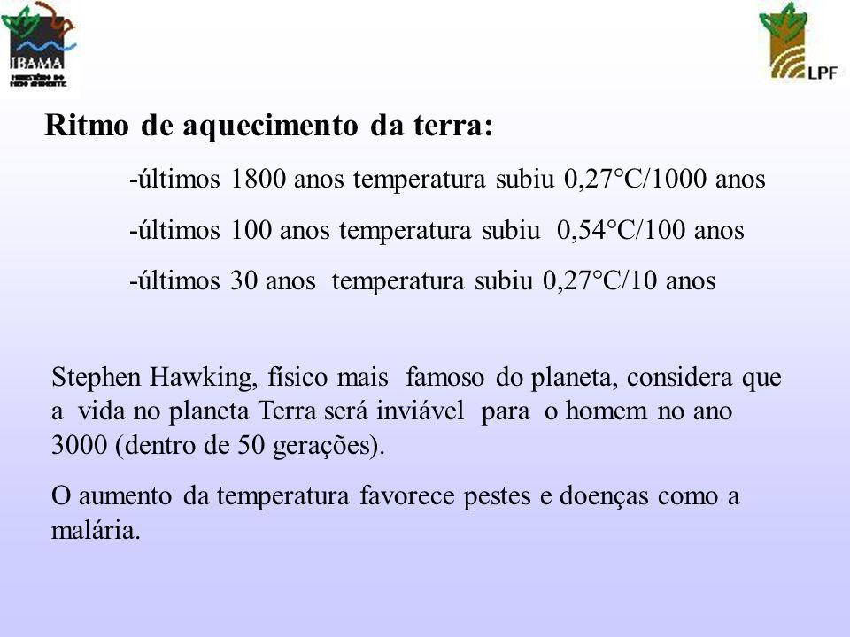 Temperatura média calculada e observada Fonte: UNEP - United Nations Environment Programme e WMO - World Meteorological Organization.