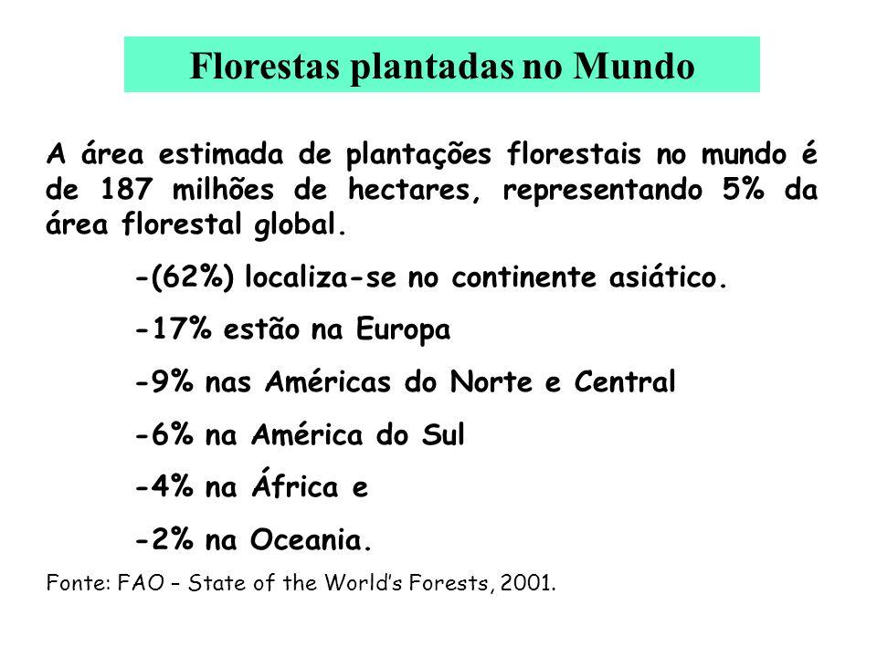 Vantagens na utilização da energia da biomassa -Essa fonte contribui com a independência energética, tornando-se um fator de estabilidade frente as fl