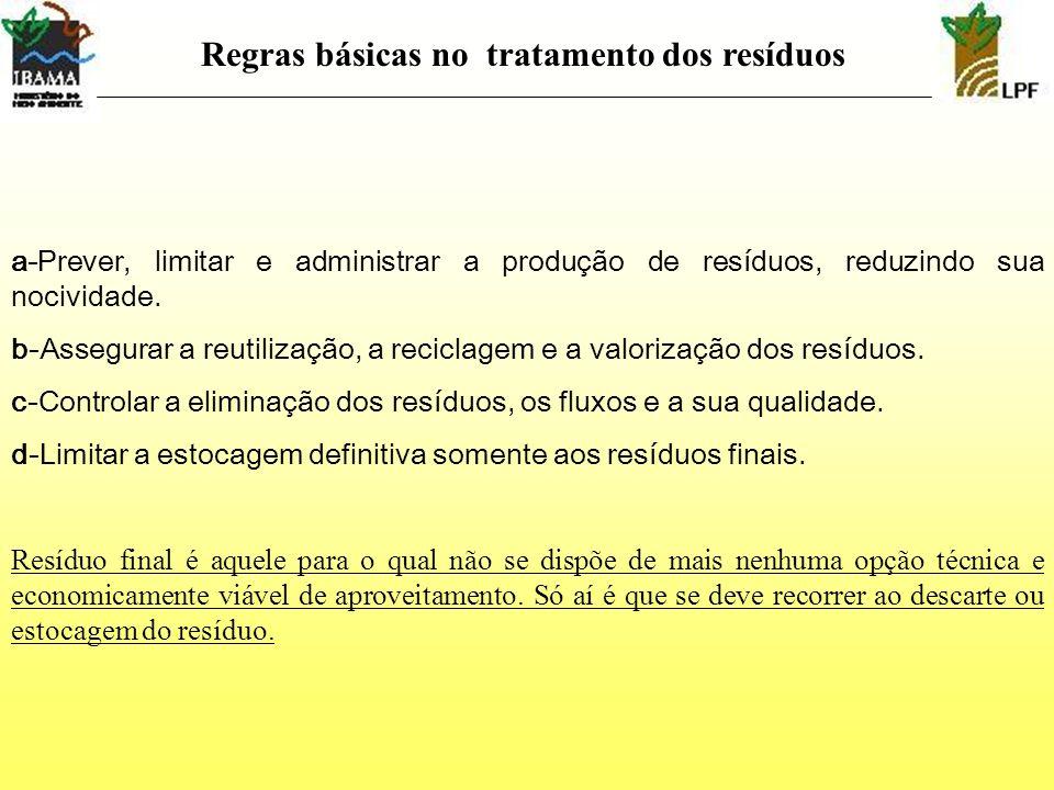 Nomenclatura no tratamento dos resíduos Eliminação: ação de se desfazer de um resíduo sem tirar nenhum proveito, como por exemplo, a incineração sem r