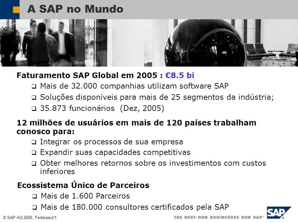 © SAP AG 2006, Federasul/1 A SAP no Mundo Faturamento SAP Global em 2005 : 8.5 bi Mais de 32.000 companhias utilizam software SAP Soluções disponíveis para mais de 25 segmentos da indústria; 35.873 funcionários (Dez, 2005) 12 milhões de usuários em mais de 120 países trabalham conosco para: Integrar os processos de sua empresa Expandir suas capacidades competitivas Obter melhores retornos sobre os investimentos com custos inferiores Ecossistema Único de Parceiros Mais de 1.600 Parceiros Mais de 180.000 consultores certificados pela SAP