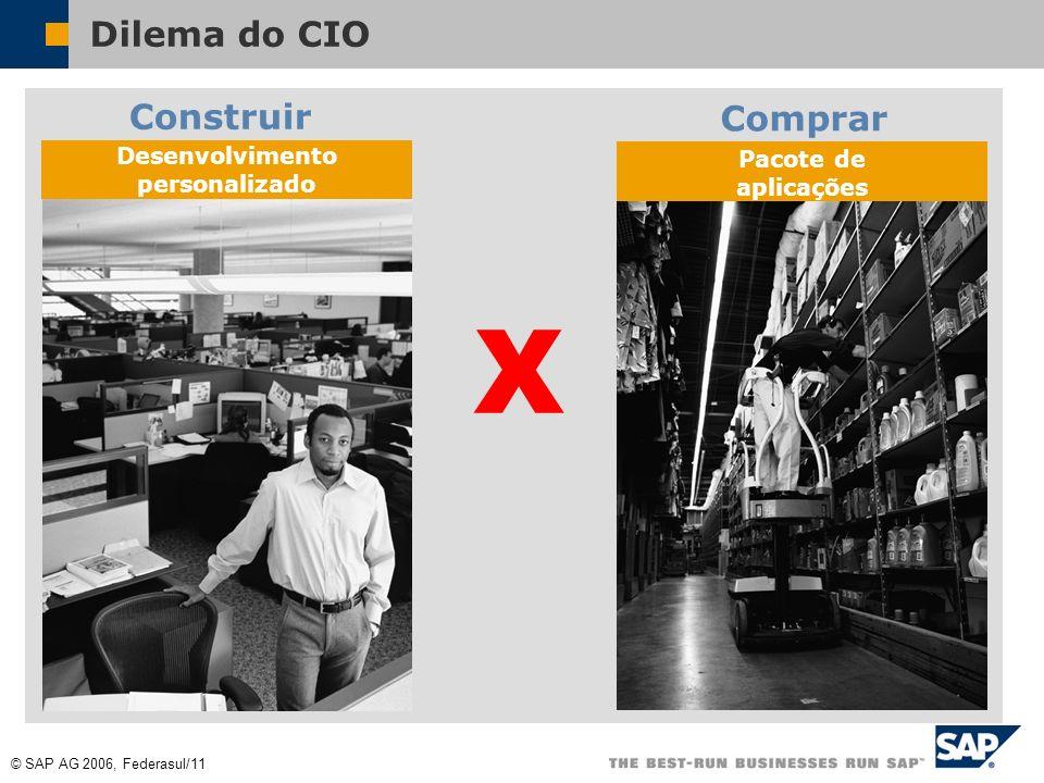 © SAP AG 2006, Federasul/10 A TI de hoje não foi construída para suportar Negócio Adaptável, criando uma Barreira de Eficiência e Flexibilidade Custo