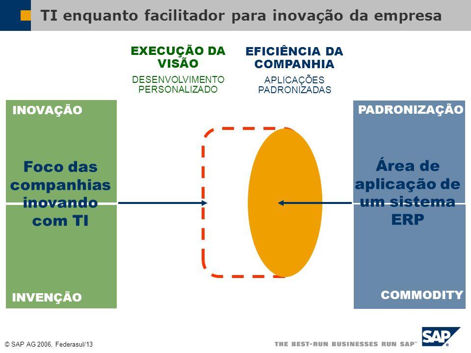 © SAP AG 2006, Federasul/12 Cortesia a G. Moores Living on the fault line CONSOLIDAÇÃO DA VANTAGEM COMPETITIVA Desenvolvimento de processos de missão