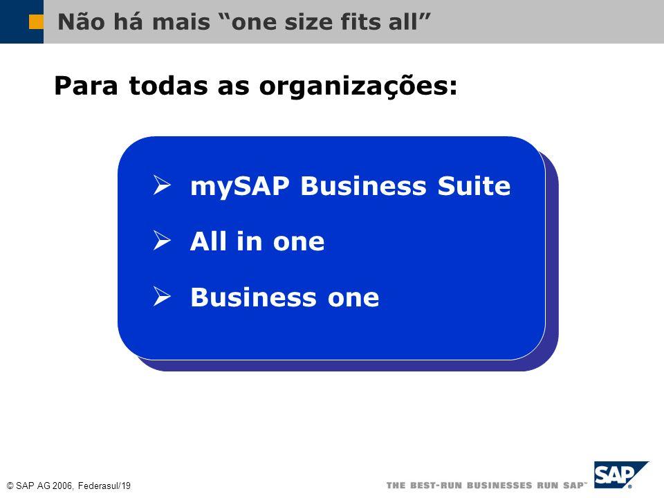 © SAP AG 2006, Federasul/18 Capacidade decisória e Sistema Inteligente Competitividade Processos Inteligentes Indicadores Inteligentes Capacidade deci