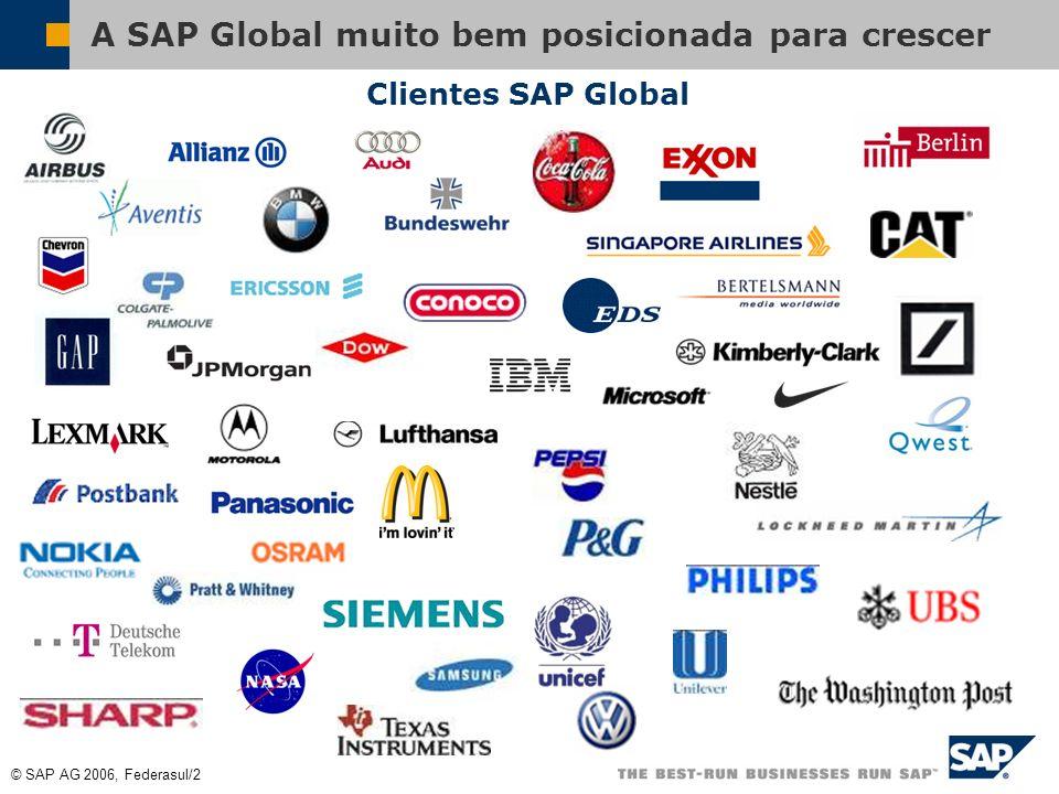 © SAP AG 2006, Federasul/1 A SAP no Mundo Faturamento SAP Global em 2005 : 8.5 bi Mais de 32.000 companhias utilizam software SAP Soluções disponíveis