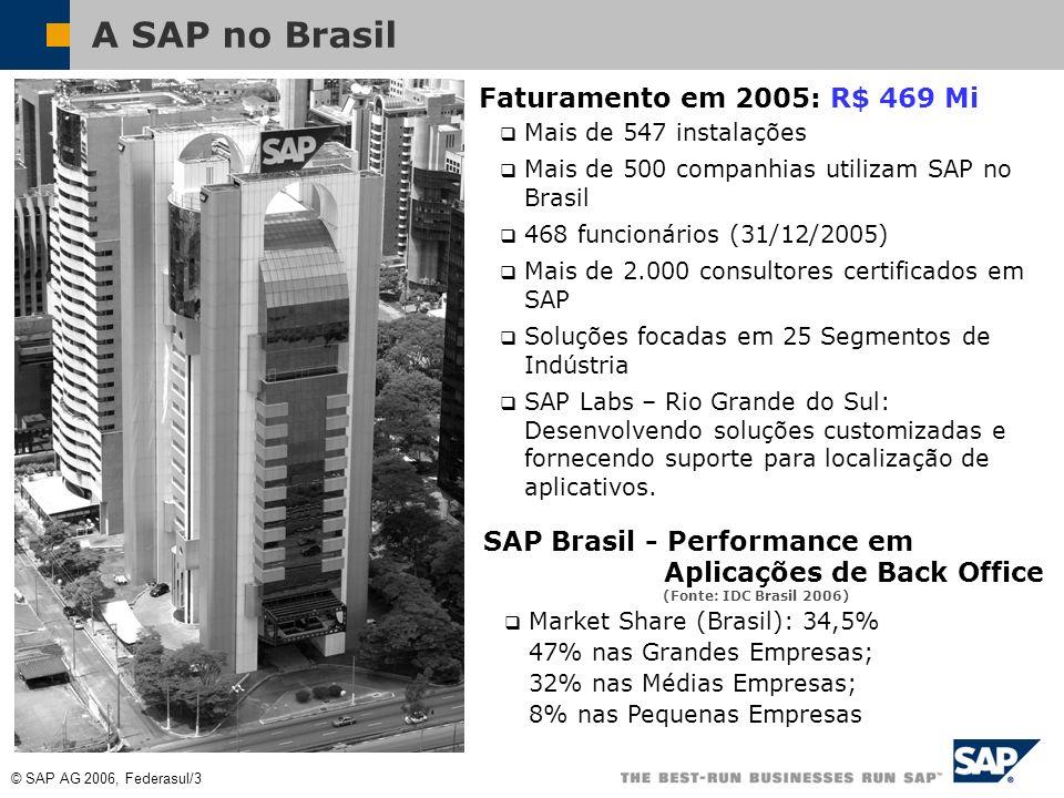 © SAP AG 2006, Federasul/3 A SAP no Brasil Faturamento em 2005: R$ 469 Mi Mais de 547 instalações Mais de 500 companhias utilizam SAP no Brasil 468 funcionários (31/12/2005) Mais de 2.000 consultores certificados em SAP Soluções focadas em 25 Segmentos de Indústria SAP Labs – Rio Grande do Sul: Desenvolvendo soluções customizadas e fornecendo suporte para localização de aplicativos.