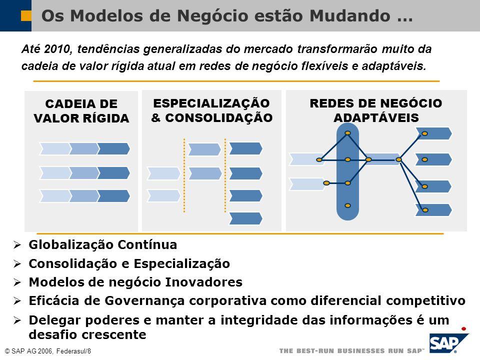 © SAP AG 2006, Federasul/18 Capacidade decisória e Sistema Inteligente Competitividade Processos Inteligentes Indicadores Inteligentes Capacidade decisória Processos Integrados Linguagem única ERP B.