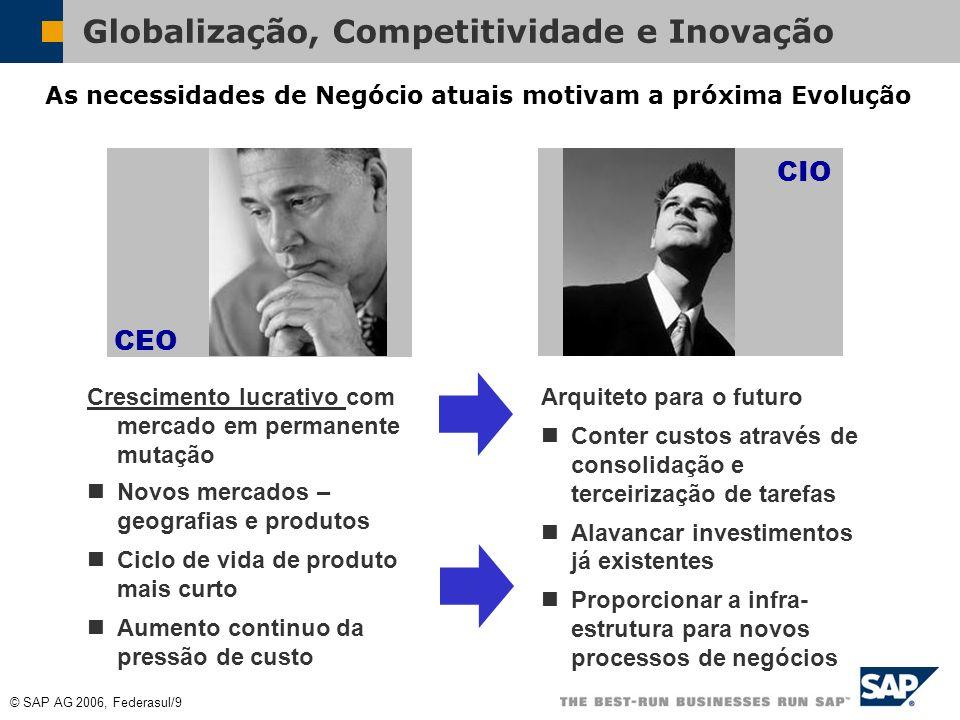 © SAP AG 2006, Federasul/8 Os Modelos de Negócio estão Mudando … REDES DE NEGÓCIO ADAPTÁVEIS ESPECIALIZAÇÃO & CONSOLIDAÇÃO CADEIA DE VALOR RÍGIDA Até