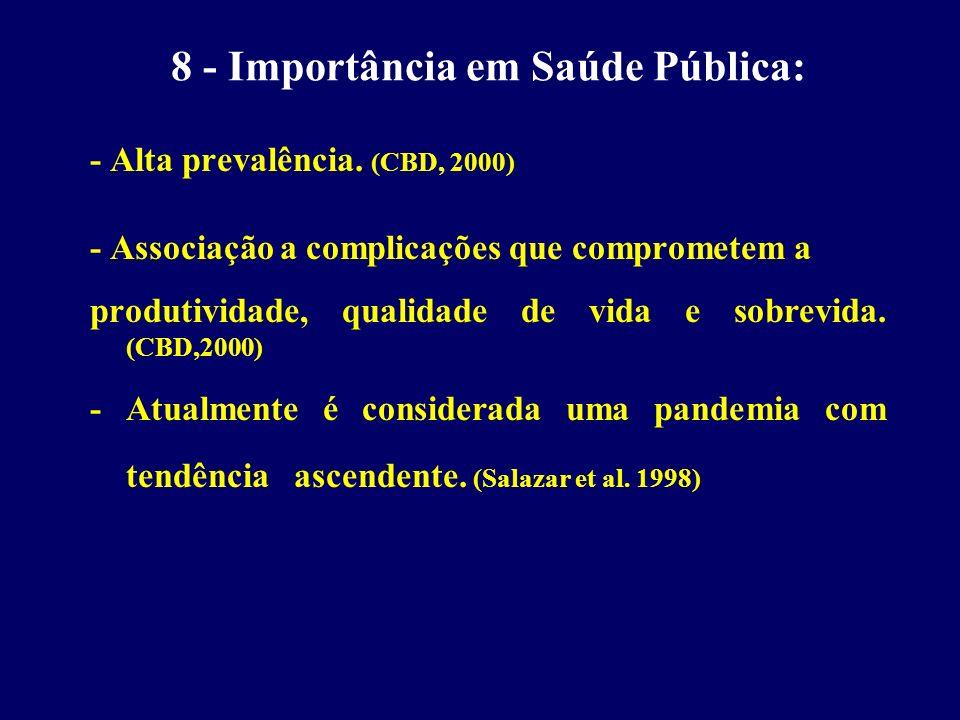 8 - Importância em Saúde Pública: - Alta prevalência. (CBD, 2000) - Associação a complicações que comprometem a produtividade, qualidade de vida e sob