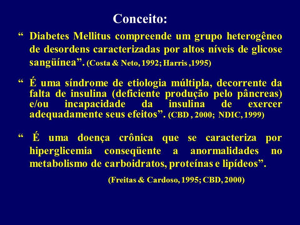 Conceito: Diabetes Mellitus compreende um grupo heterogêneo de desordens caracterizadas por altos níveis de glicose sangüínea. (Costa & Neto, 1992; Ha