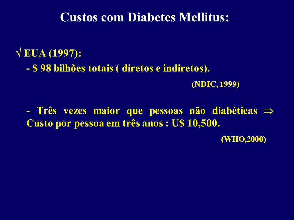 Custos com Diabetes Mellitus: EUA (1997): - $ 98 bilhões totais ( diretos e indiretos). (NDIC, 1999) - Três vezes maior que pessoas não diabéticas Cus